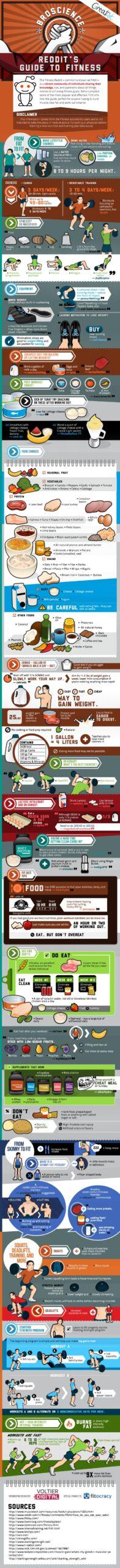 (Infografía) Guía de Fitness de Reddit 1