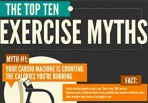 mitos-ejercicio