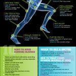 Infografía: las lesiones más comunes del running 1